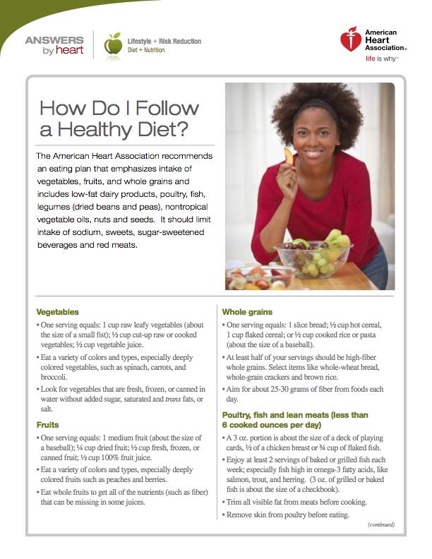 AHA-Healthy-Diet